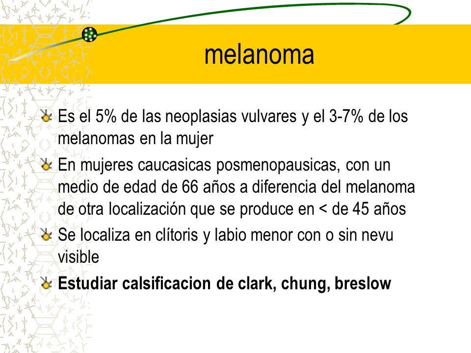 melanoma Es el 5% de las neoplasias vulvares y el 3-7% de los melanomas en la mujer.