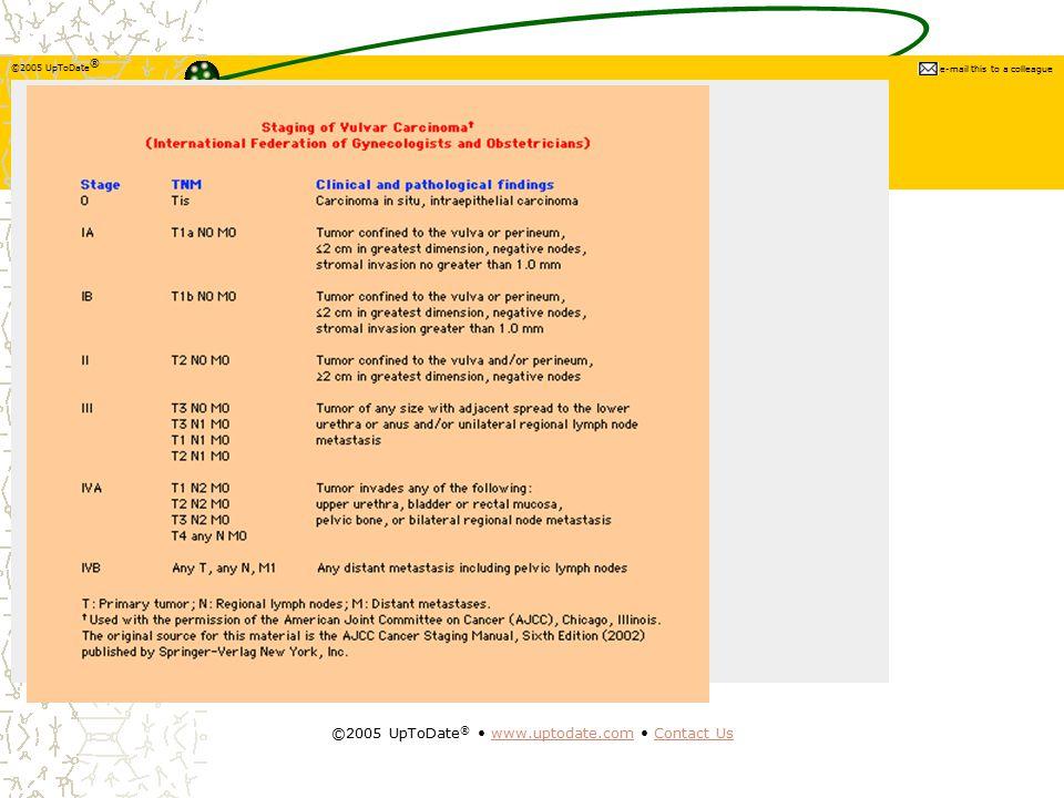 ©2005 UpToDate® • www.uptodate.com • Contact Us