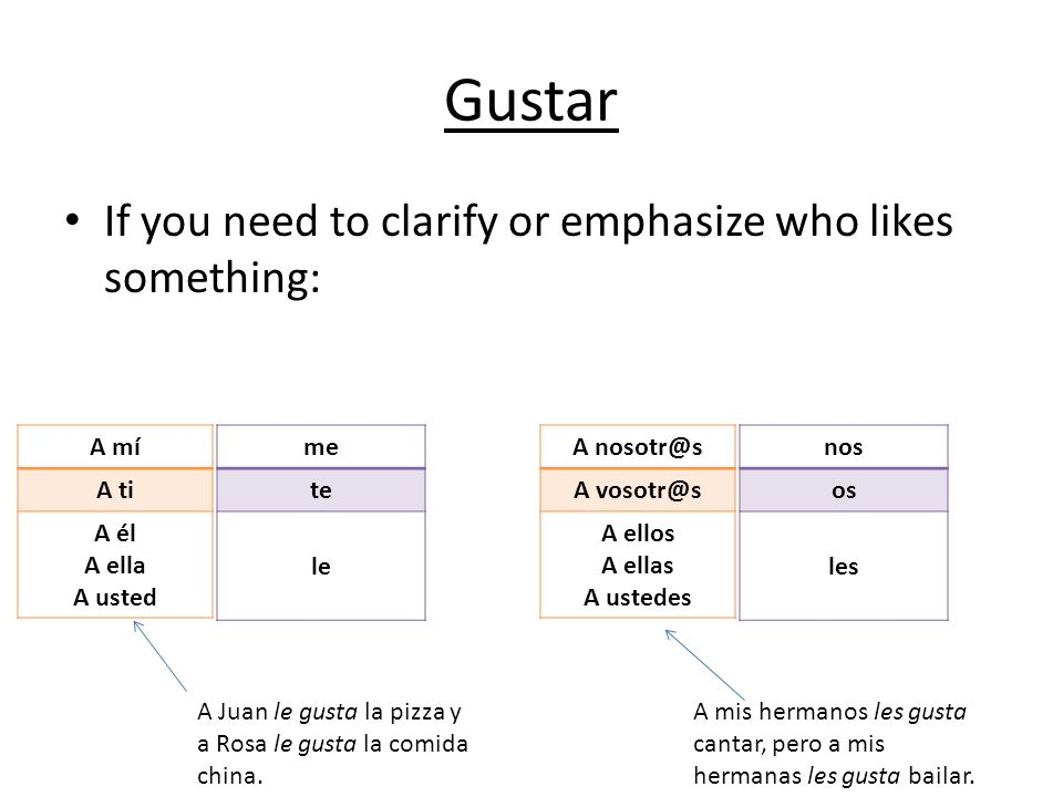 Gustar If you need to clarify or emphasize who likes something: A mí