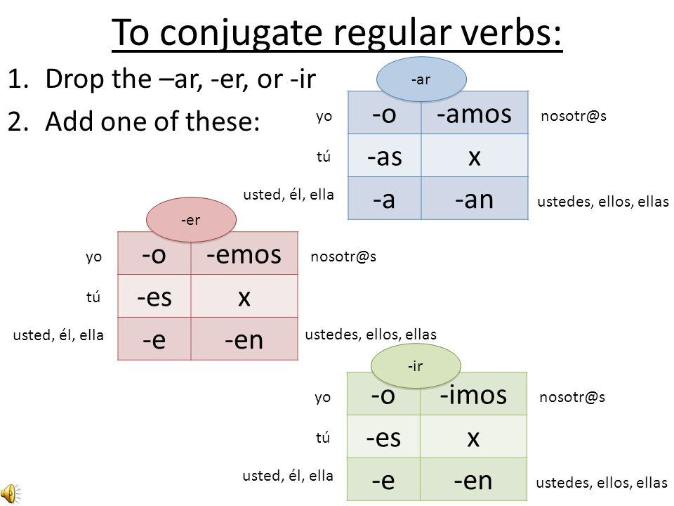 To conjugate regular verbs: