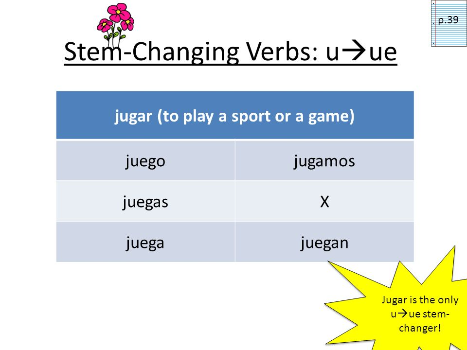 jugar (to play a sport or a game)