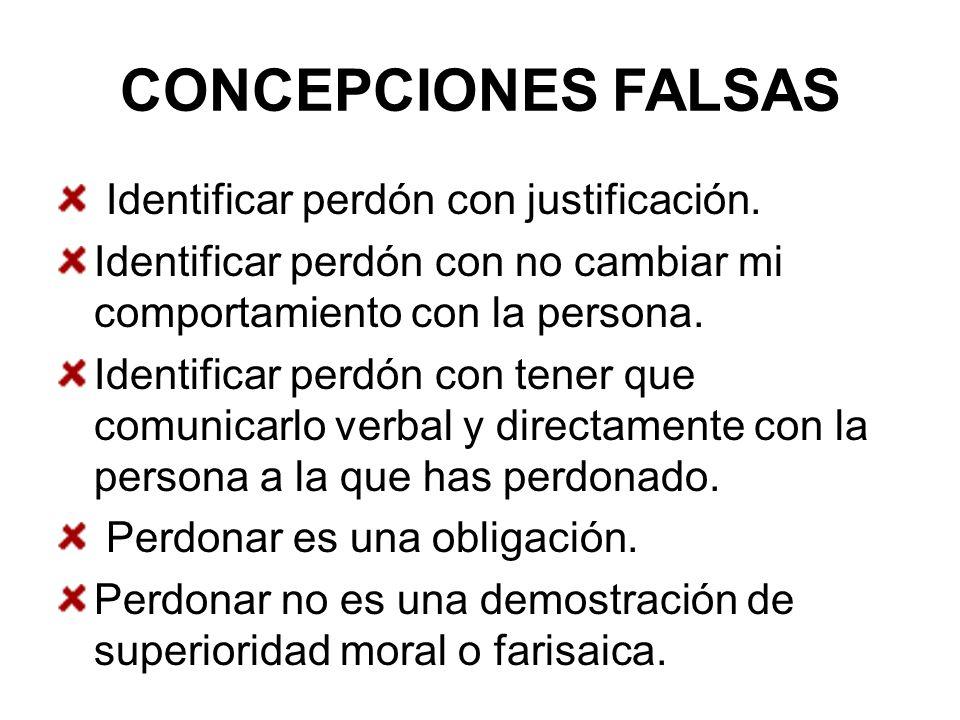 CONCEPCIONES FALSAS Identificar perdón con justificación.