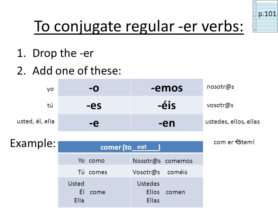 To conjugate regular -er verbs: