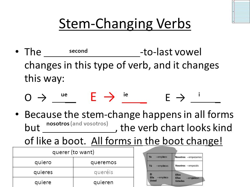 Stem-Changing Verbs The -to-last vowel changes in this type of verb, and it changes this way: O → __ E → _ E → _.