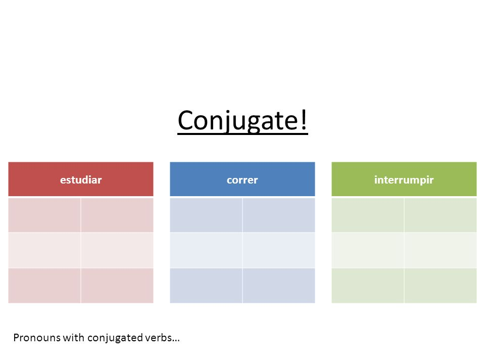Conjugate! estudiar correr interrumpir Pronouns with conjugated verbs…