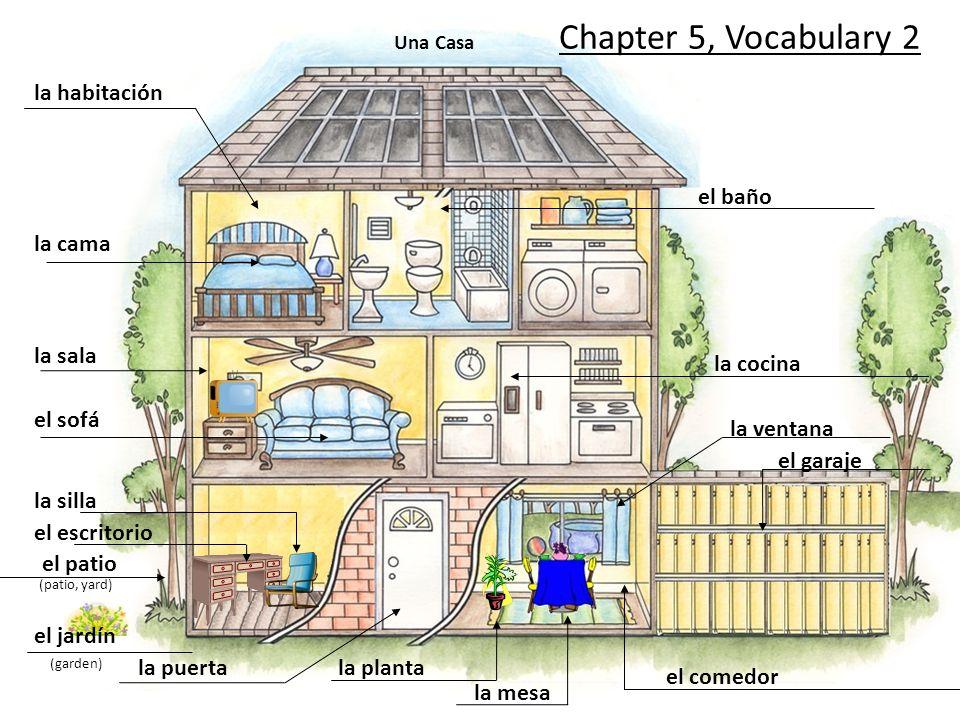 Chapter 5, Vocabulary 2 la habitación el baño la cama la sala