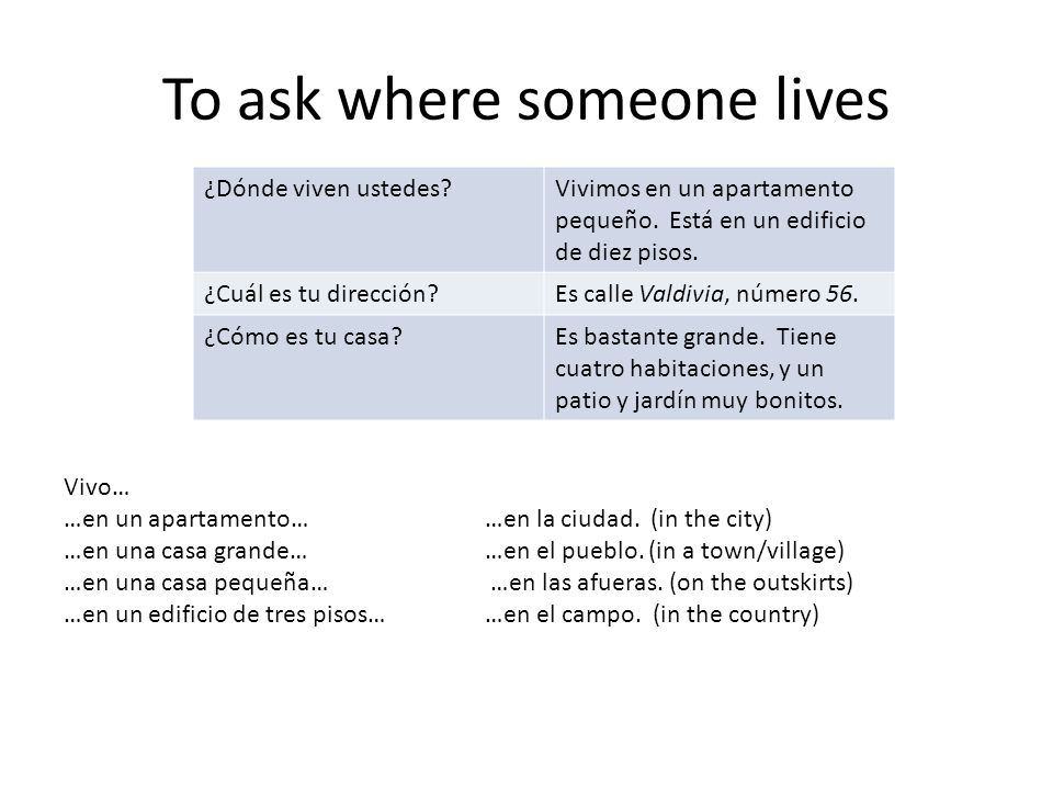 To ask where someone lives