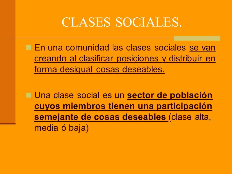CLASES SOCIALES. En una comunidad las clases sociales se van creando al clasificar posiciones y distribuir en forma desigual cosas deseables.