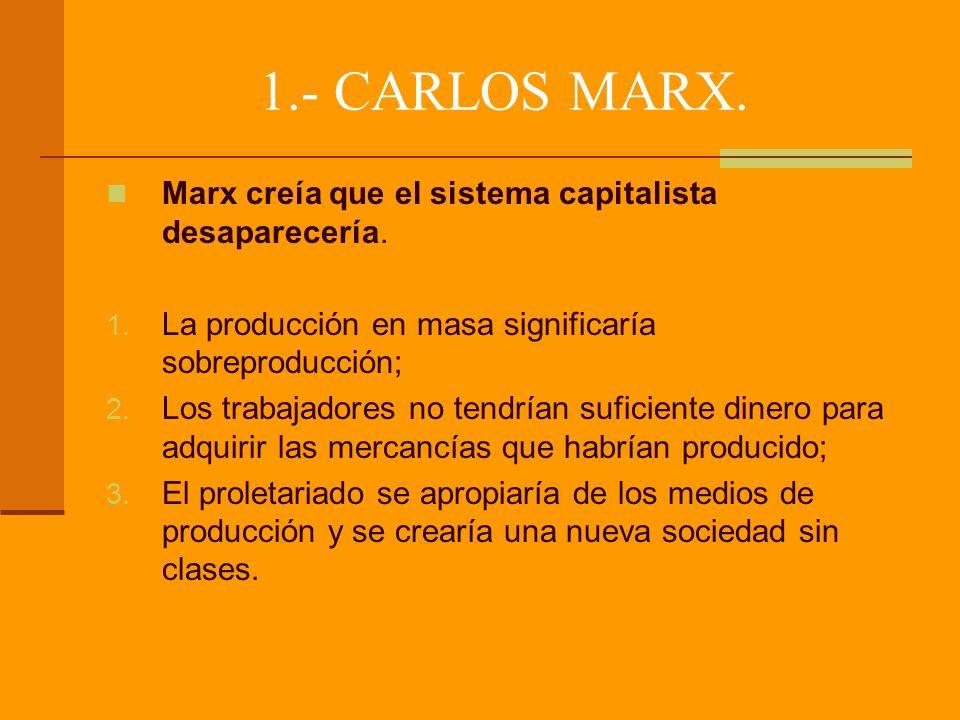 1.- CARLOS MARX. Marx creía que el sistema capitalista desaparecería.