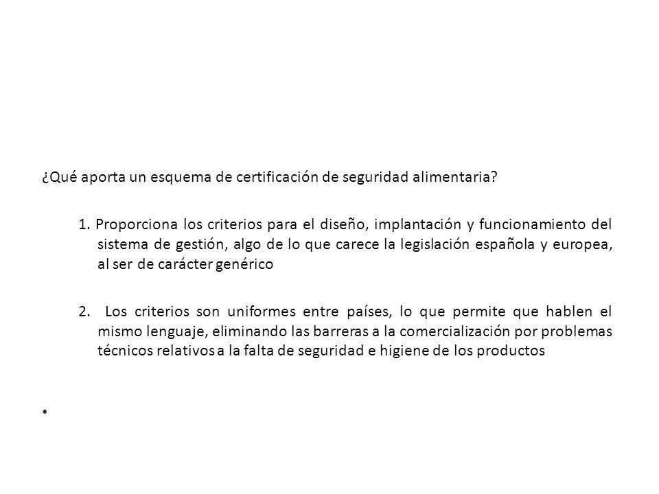 ¿Qué aporta un esquema de certificación de seguridad alimentaria