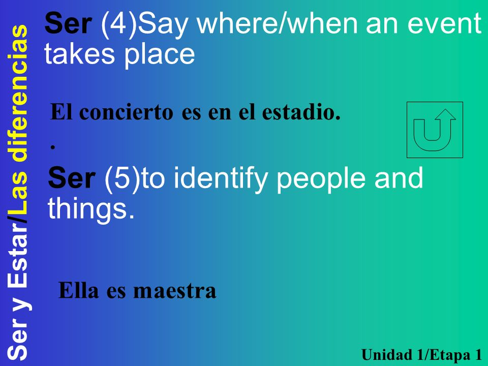 Ser (4)Say where/when an event takes place