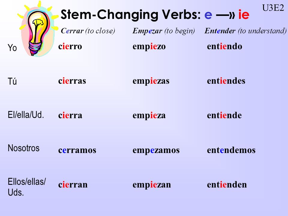 Stem-Changing Verbs: e —» ie