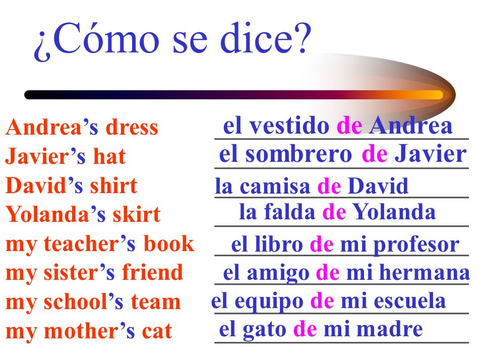 ¿Cómo se dice el vestido de Andrea el sombrero de Javier