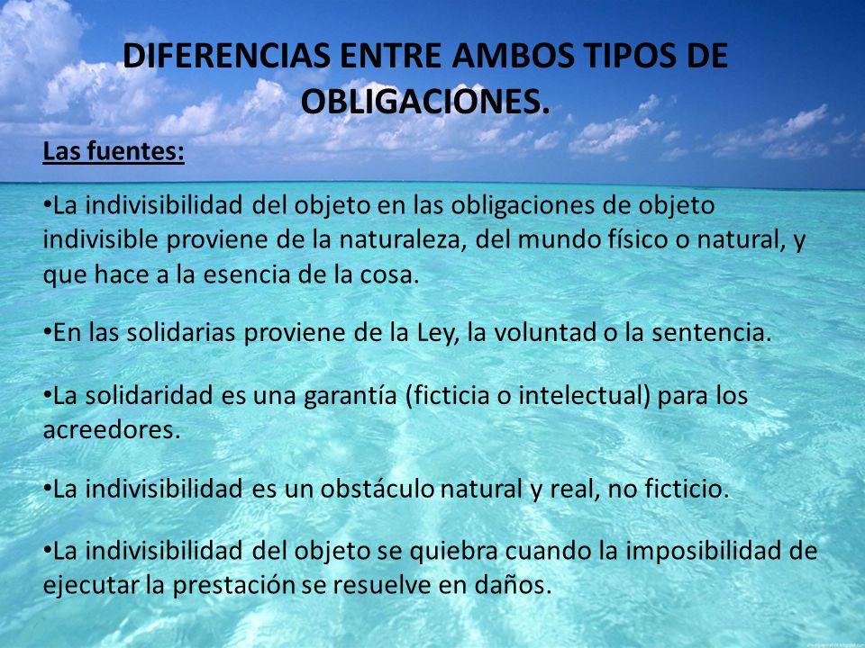 DIFERENCIAS ENTRE AMBOS TIPOS DE OBLIGACIONES.