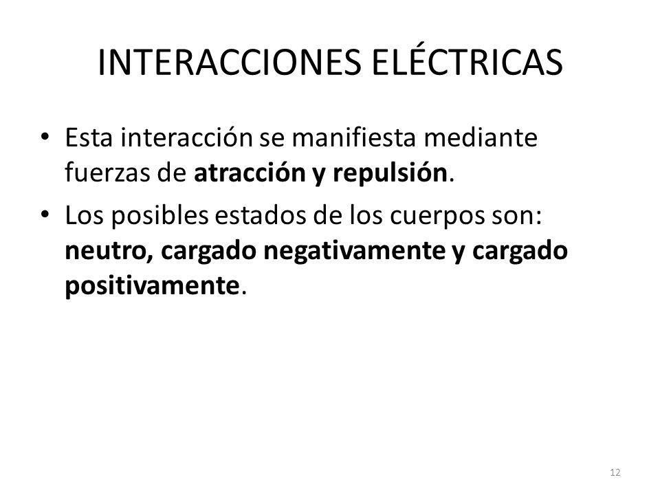 INTERACCIONES ELÉCTRICAS