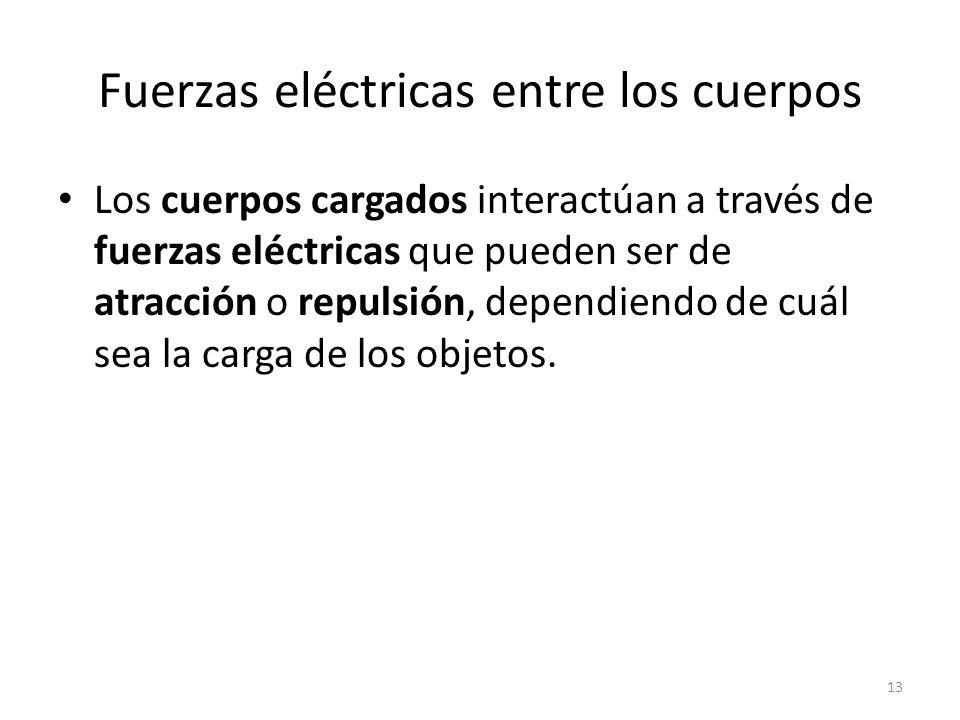 Fuerzas eléctricas entre los cuerpos