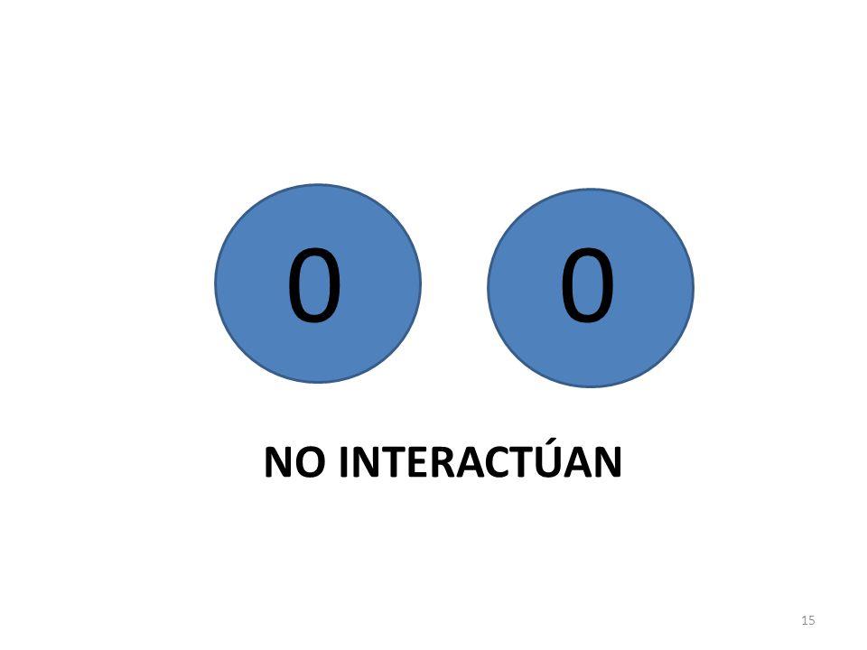 NO INTERACTÚAN
