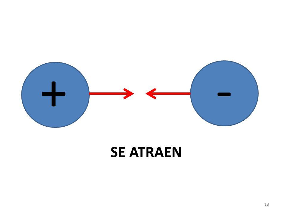 + - SE ATRAEN