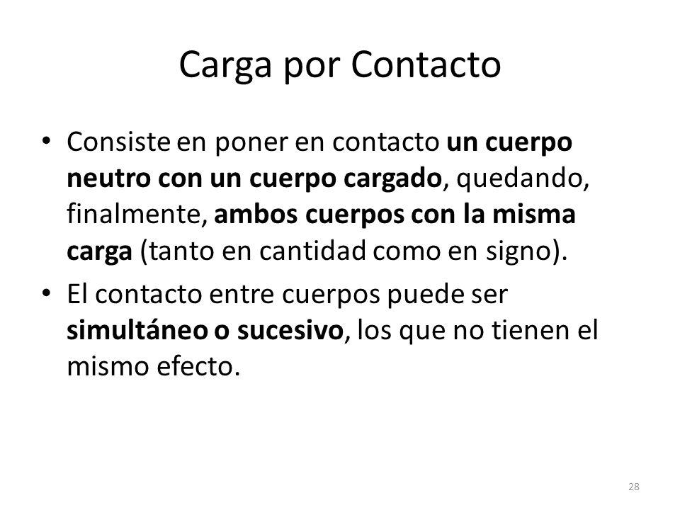 Carga por Contacto