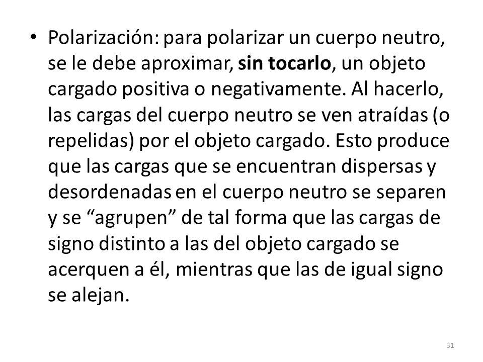 Polarización: para polarizar un cuerpo neutro, se le debe aproximar, sin tocarlo, un objeto cargado positiva o negativamente.