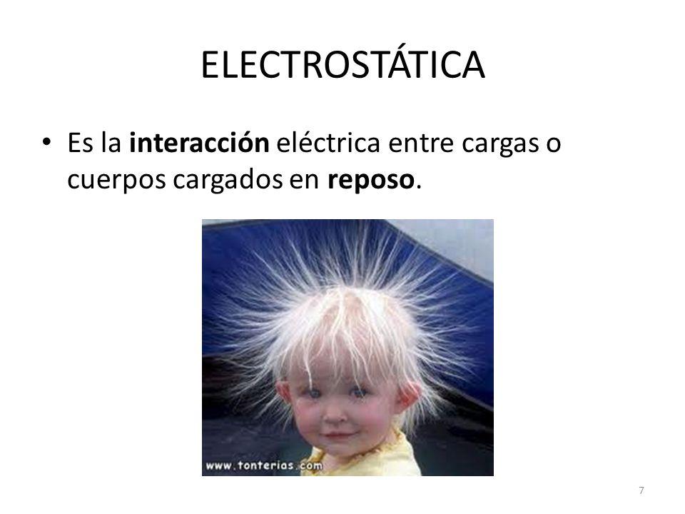 ELECTROSTÁTICA Es la interacción eléctrica entre cargas o cuerpos cargados en reposo.