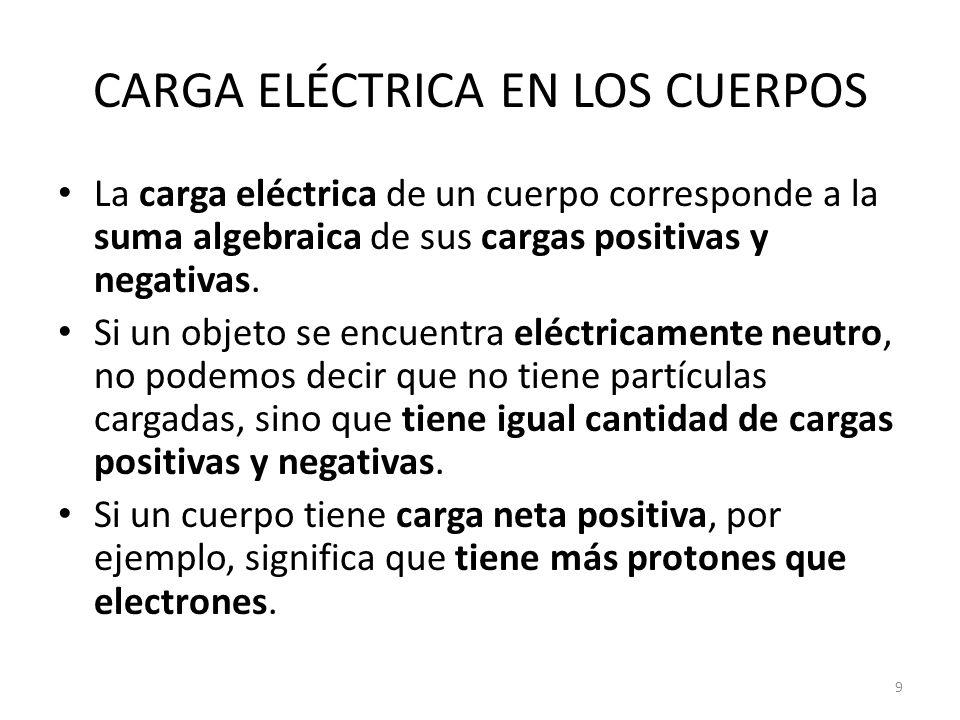 CARGA ELÉCTRICA EN LOS CUERPOS