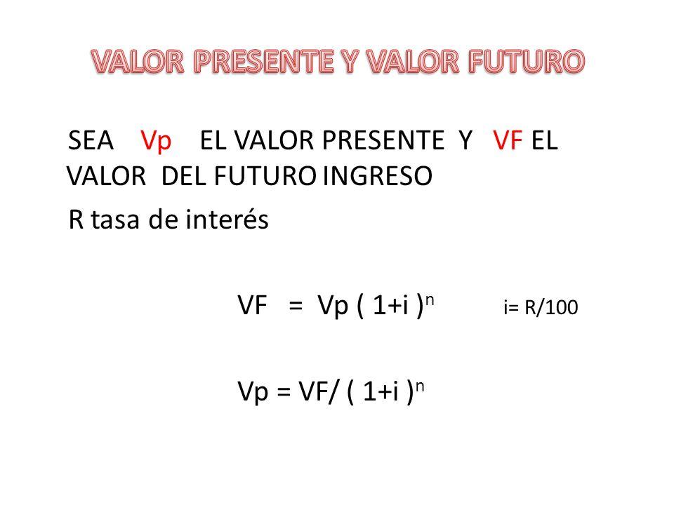 VALOR PRESENTE Y VALOR FUTURO