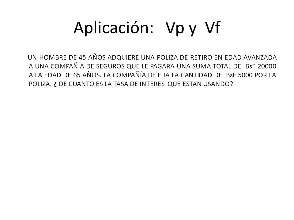 Aplicación: Vp y Vf
