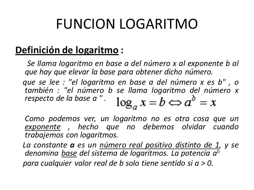 FUNCION LOGARITMO Definición de logaritmo :