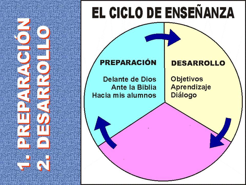 1. PREPARACIÓN 2. DESARROLLO