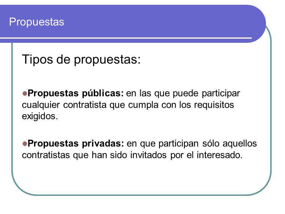 Tipos de propuestas: Propuestas