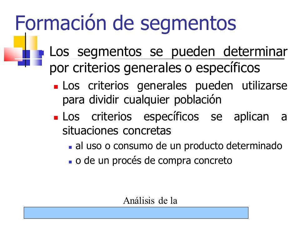 Formación de segmentos