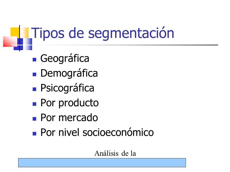 Tipos de segmentación Geográfica Demográfica Psicográfica Por producto