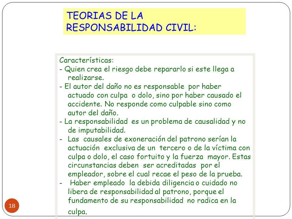 TEORIAS DE LA RESPONSABILIDAD CIVIL: