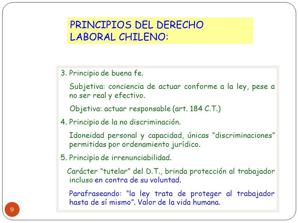 PRINCIPIOS DEL DERECHO LABORAL CHILENO: