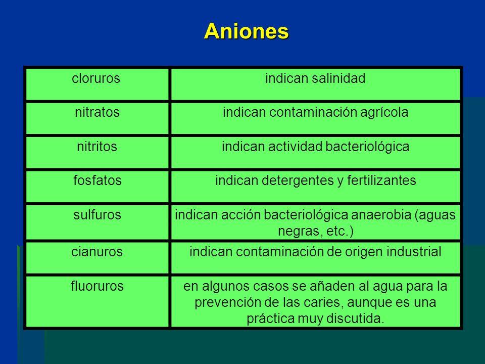Aniones cloruros indican salinidad nitratos