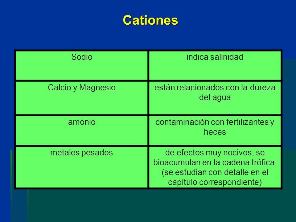 Cationes Sodio indica salinidad Calcio y Magnesio