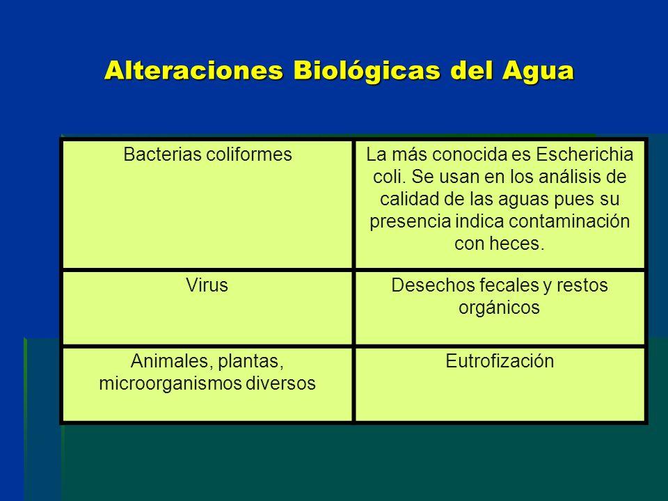 Alteraciones Biológicas del Agua