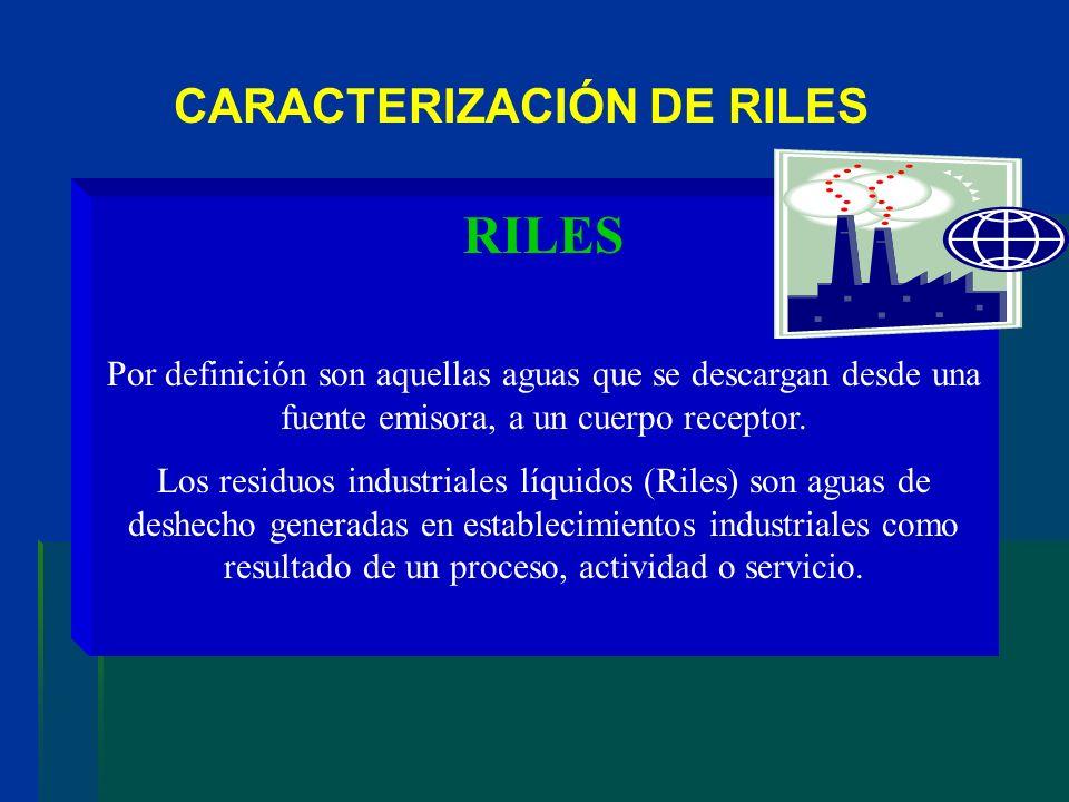 CARACTERIZACIÓN DE RILES
