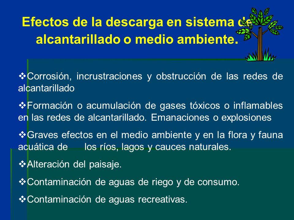 Efectos de la descarga en sistema de alcantarillado o medio ambiente.