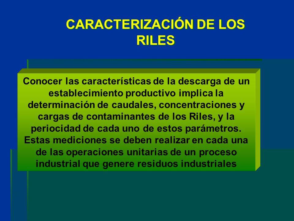 CARACTERIZACIÓN DE LOS RILES
