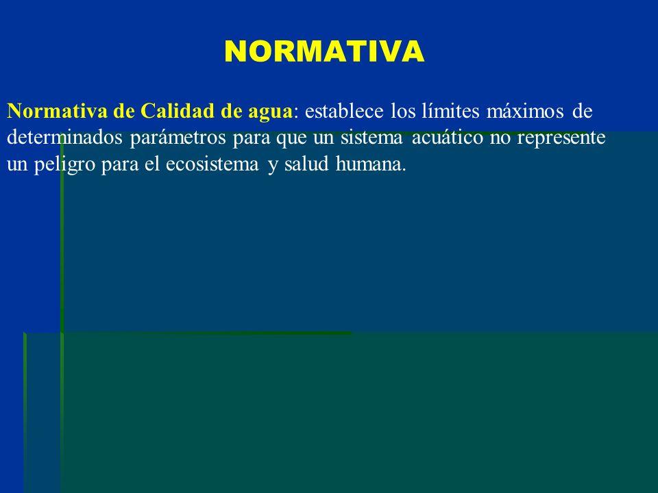 NORMATIVA Normativa de Calidad de agua: establece los límites máximos de. determinados parámetros para que un sistema acuático no represente.