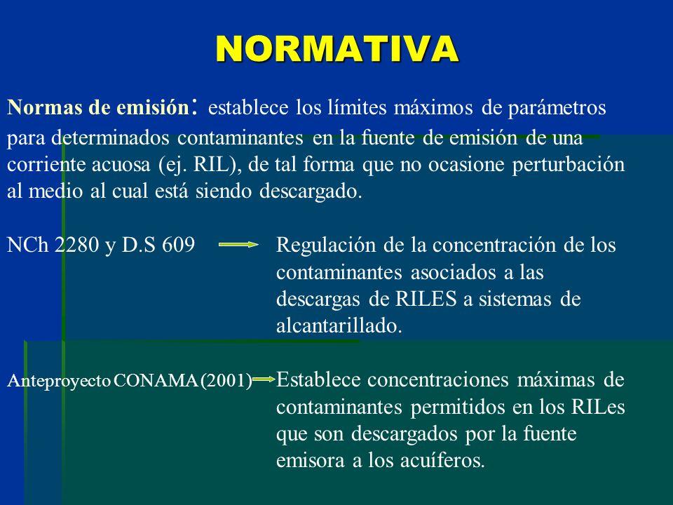 NORMATIVA Normas de emisión: establece los límites máximos de parámetros. para determinados contaminantes en la fuente de emisión de una.