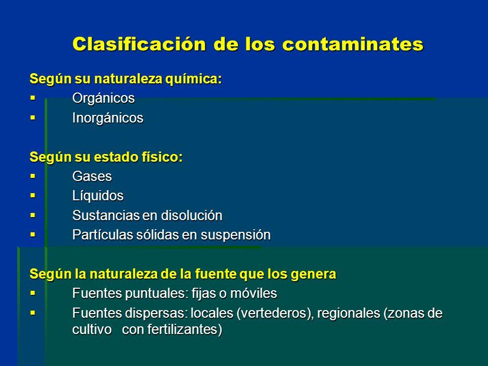 Clasificación de los contaminates