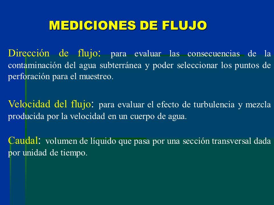 MEDICIONES DE FLUJO
