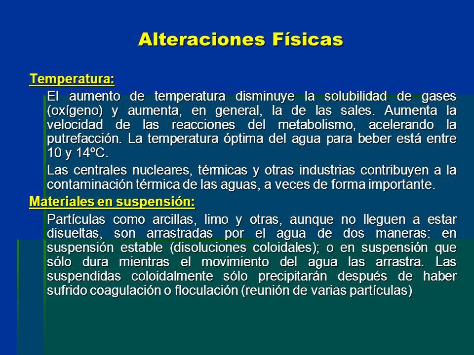 Alteraciones Físicas Temperatura: