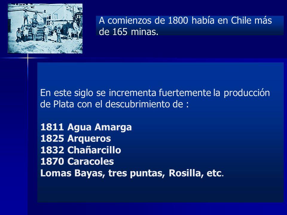 A comienzos de 1800 había en Chile más de 165 minas.