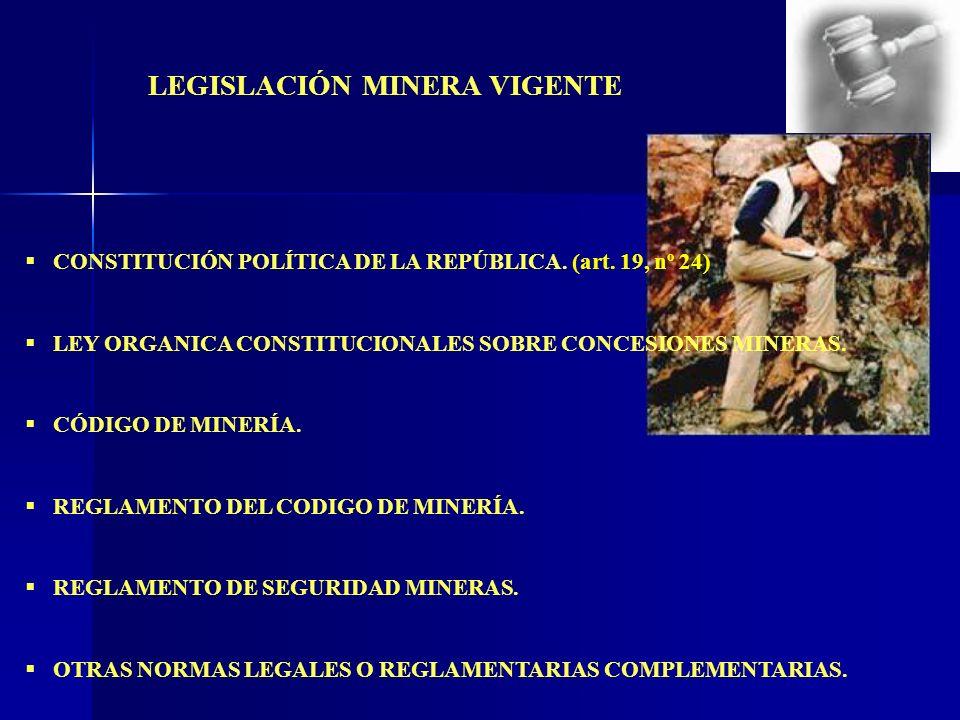 LEGISLACIÓN MINERA VIGENTE