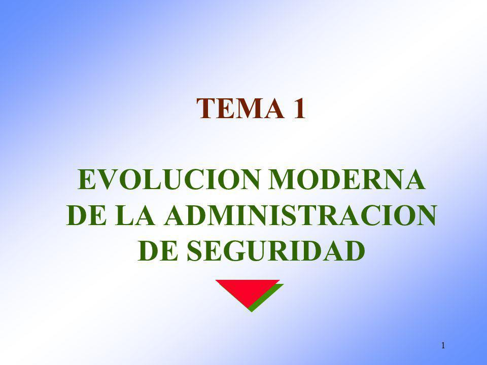 TEMA 1 EVOLUCION MODERNA DE LA ADMINISTRACION DE SEGURIDAD