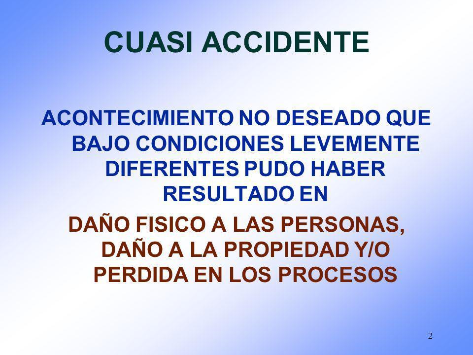 CUASI ACCIDENTE ACONTECIMIENTO NO DESEADO QUE BAJO CONDICIONES LEVEMENTE DIFERENTES PUDO HABER RESULTADO EN.